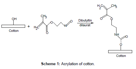 modern-chemistry-applications-Acrylation-cotton