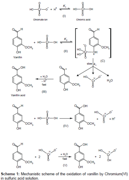 modern-chemistry-applications-Mechanistic-scheme