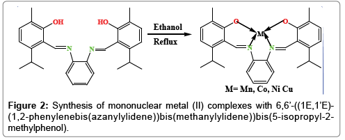 modern-chemistry-applications-Synthesis-mononuclear