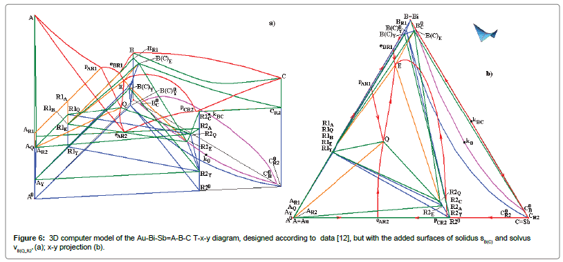modern-chemistry-applications-T-x-y-diagram-designed-according-data