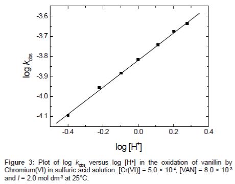 modern-chemistry-applications-kobs-versus