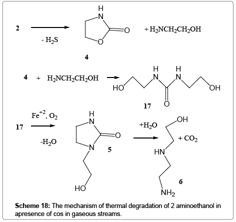 modern-chemistry-applications-thermal-degradation