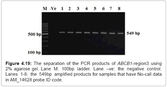 molecular-biology-negative-samples-No-call