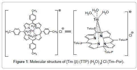 molecular-biomarkers-diagnosis-Molecular-structure