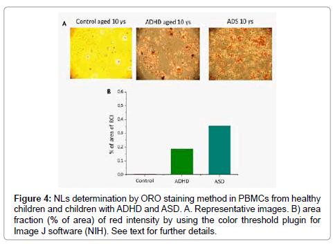 molecular-biomarkers-diagnosis-NLs-determination