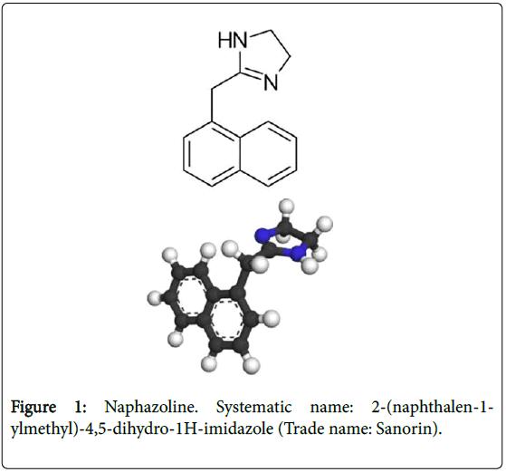 molecular-biomarkers-diagnosis-Naphazoline-Systematic-imidazole