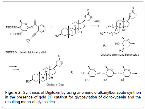 molecular-biomarkers-diagnosis-alkanylbenzoate