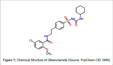 molecular-genetic-medicine-Chemical-Structure-Glibenclamide