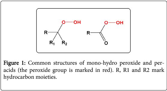 molecular-genetic-medicine-Common-structures-mono-hydro
