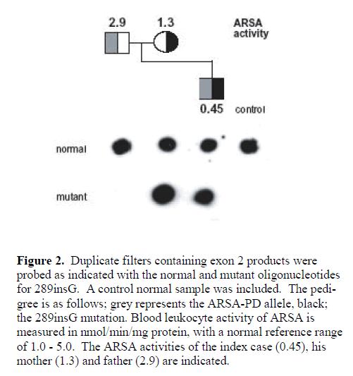 molecular-genetic-medicine-Duplicate-filters-containing