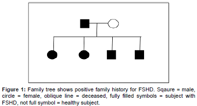 molecular-genetic-medicine-Family-tree-positive