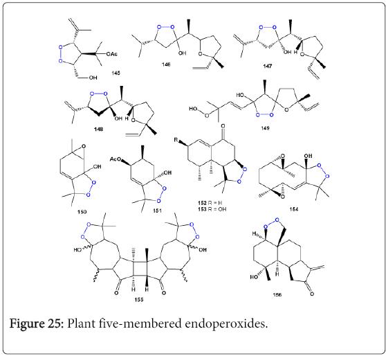 molecular-genetic-medicine-Plant-five-membered-endoperoxides