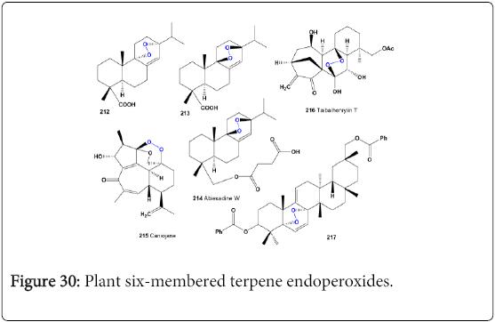 molecular-genetic-medicine-Plant-terpene-endoperoxides