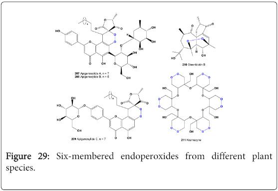 molecular-genetic-medicine-Six-membered-endoperoxides-species