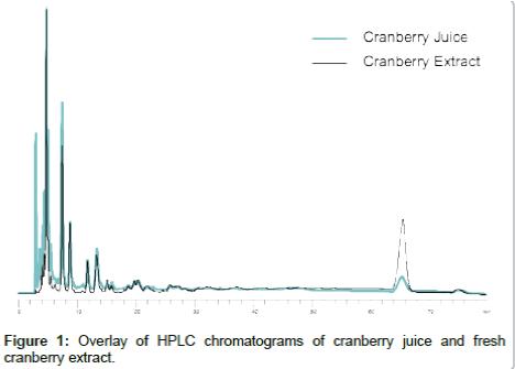molecular-genetic-medicine-cranberry-juice