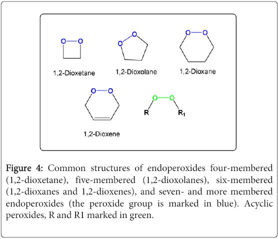 molecular-genetic-medicine-endoperoxides-four-membered