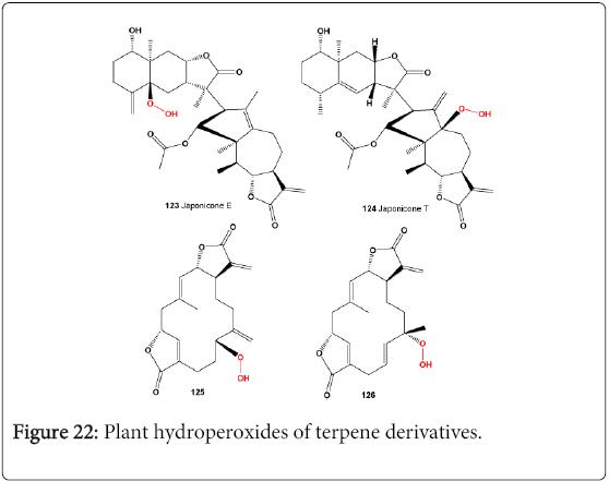 molecular-genetic-medicine-hydroperoxides-terpene-derivatives