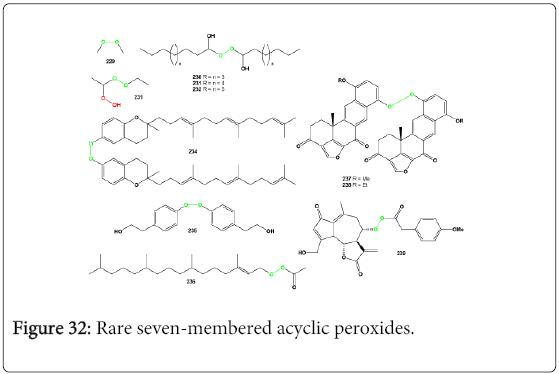 molecular-genetic-medicine-seven-membered-acyclic-peroxides