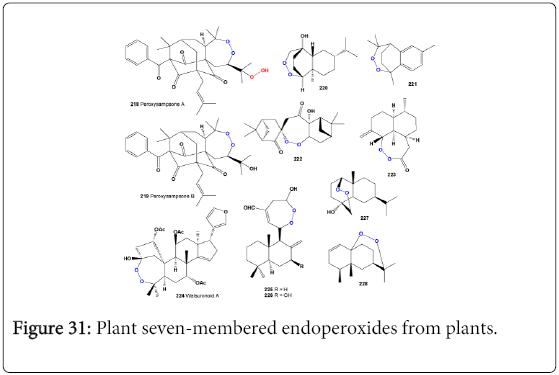 molecular-genetic-medicine-seven-membered-endoperoxides