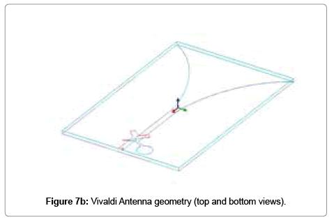 molecular-imaging-dynamics-Antenna-geometry