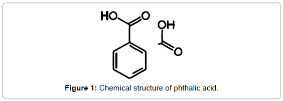molecular-imaging-dynamics-Chemical-structure-phthalic