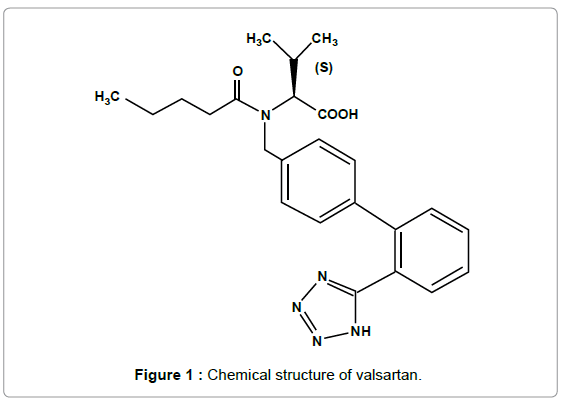 molecular-imaging-dynamics-Chemical-structure-valsartan