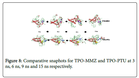molecular-imaging-dynamics-Comparative-snaphots-TPO-MMZ