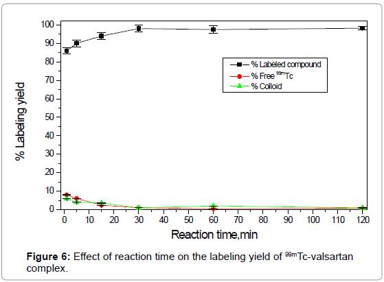 molecular-imaging-dynamics-Effect-reaction-labeling