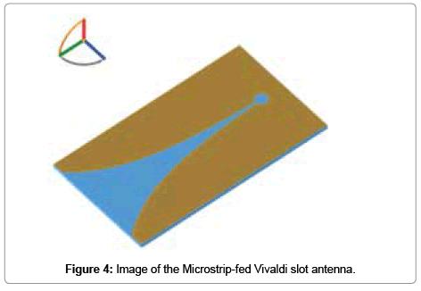 molecular-imaging-dynamics-Microstrip-fed