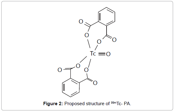 molecular-imaging-dynamics-Proposed-structure