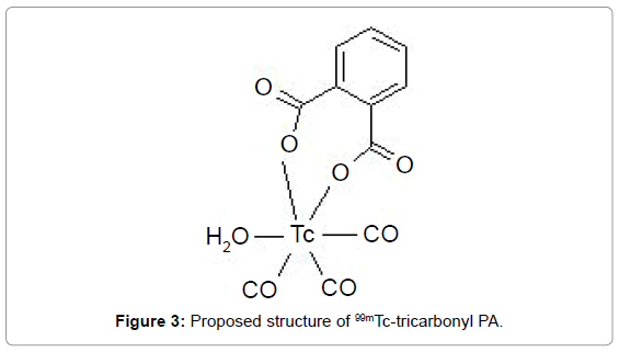 molecular-imaging-dynamics-Proposed-structure-tricarbonyl