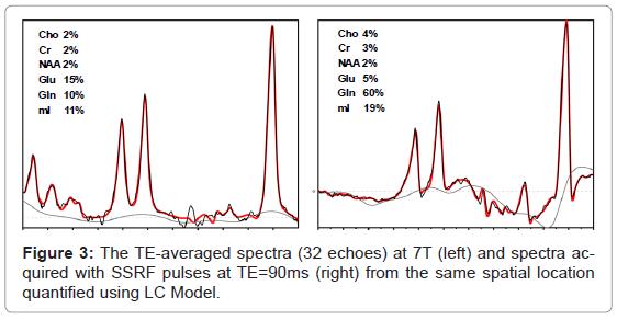 molecular-imaging-dynamics-averaged-spectra-pulses