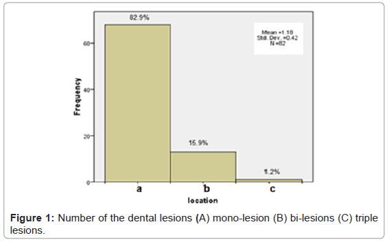 molecular-imaging-dynamics-dental-lesions