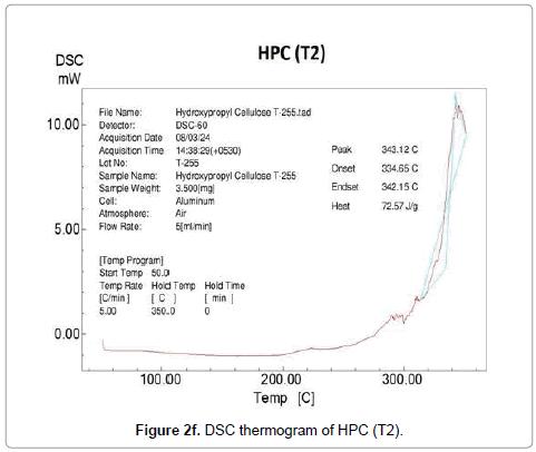 molecular-pharmaceutics-organic-DSC-thermogram-HPC-T2
