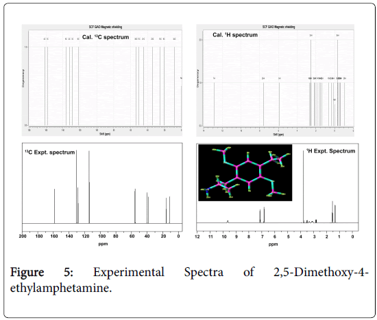 molecular-pharmaceutics-organic-process-research-ethylamphetamine