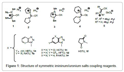 molecular-pharmaceutics-organic-symmetric-imininum