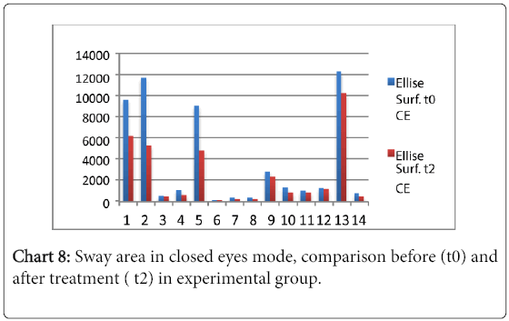 multiple-sclerosis-closed-eyes