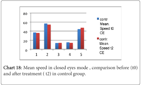 multiple-sclerosis-closed-eyes-mode