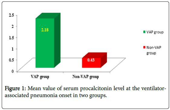 mycobacterial-diseases-serum-procalcitonin