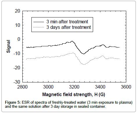 nanomedicine-biotherapeutic-freshly-treated-water