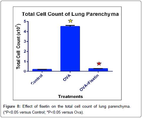 nanomedicine-biotherapeutic-lung-patch