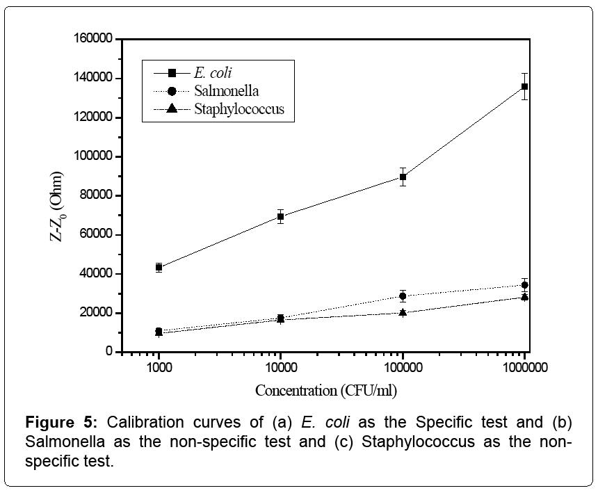 nanomedicine-nanotechnology-Staphylococcus