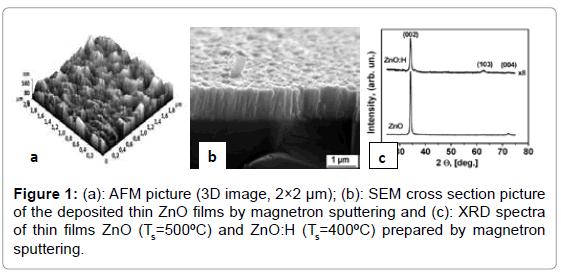 nanomedicine-nanotechnology-afm-picture-magnetron