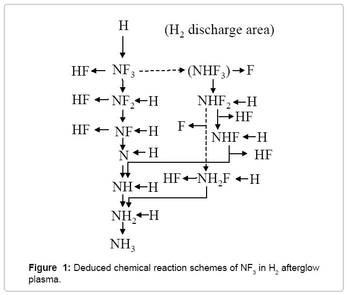nanomedicine-nanotechnology-afterglow
