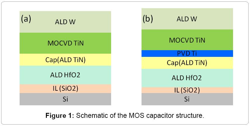 nanomedicine-nanotechnology-capacitor