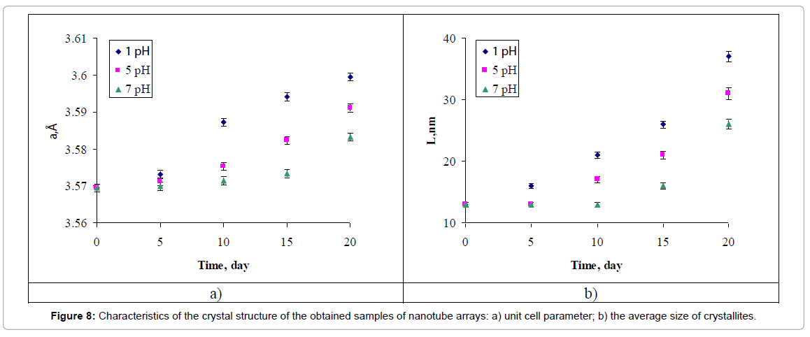 nanomedicine-nanotechnology-characteristics-crystal