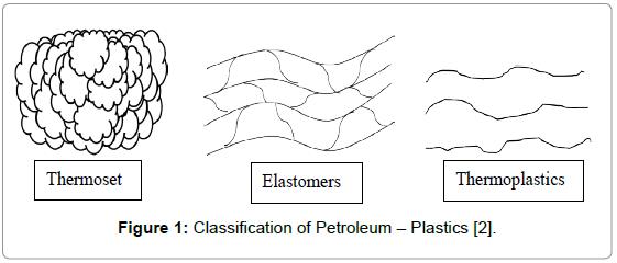 nanomedicine-nanotechnology-classification-petroleum