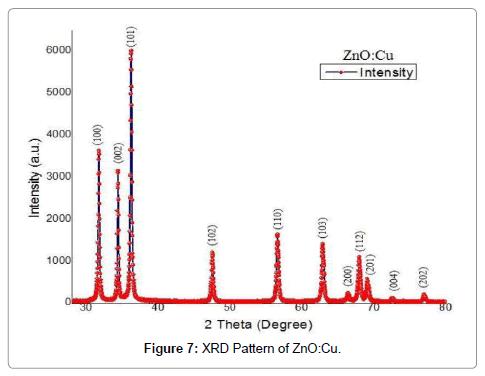 nanomedicine-nanotechnology-cu