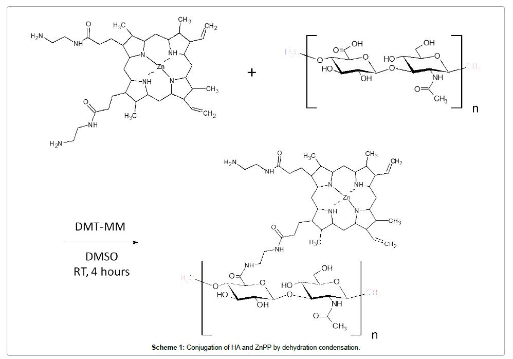 nanomedicine-nanotechnology-dehydration