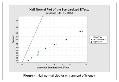 nanomedicine-nanotechnology-efficiency